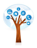 Customer support tree Royalty Free Stock Images