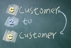 Customer to customer sign Royalty Free Stock Image