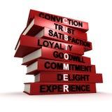 Customer traits Royalty Free Stock Photos