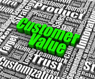 Customer Value. Group of customer value related words. Part of a business concept series Stock Image