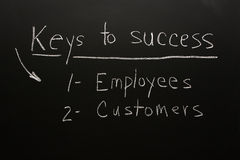 Customers & employees-keys to success Stock Images