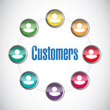 Customers people cycle illustration Royalty Free Stock Image