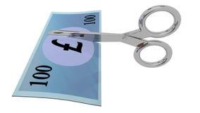 Custos do corte, incluindo no orçamento vídeos de arquivo