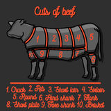 Cut of beef set Vector Illustration