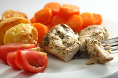 Cut  chicken breast Stock Photography