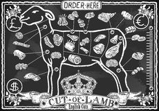 Cut of Lamb on Vintage Blackboard Stock Photo
