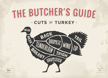 Cut of meat set. Poster Butcher diagram, scheme - Turkey Stock Photo