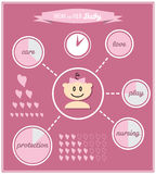 Cute baby girl symbols Royalty Free Stock Photography