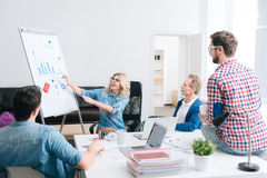Cute blonde woman presenting a report. Information to consider. Cute blonde nice women holding a highlighter and pointing with it at the whiteboard while Stock Photography