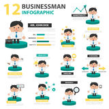 Cute Businessman infographic cartoon flat design template for business, businessman with light bulb, coin, presentation, smartphon. E and megaphone Stock Image