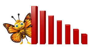 cute Butterfly cartoon character  with graph Stock Photography