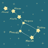 Cute cartoon big dipper constellation with the name of the stars illustration Stock Photo