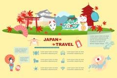 Cute cartoon japan element Royalty Free Stock Image