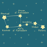 Cute cartoon little dipper constellation with the name of the stars illustration Stock Image