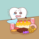 Cute cartoon teeth is crying Royalty Free Stock Images