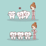 Cute cartoon tooth braces Stock Photo