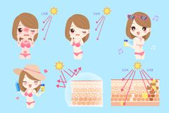 Woman with sunscreen. Cute cartoon woman with sunscreen before and after Stock Image