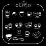 Cute coffee Royalty Free Stock Image