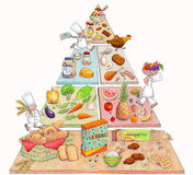 Cute Food Pyramid. An Illustration of a food pyramid with cute chefs, made with markers and colored pencils Stock Photos