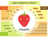 Cute infographic page of Health Benefits of fruits. Like vitamins, minerals, nutrients Stock Photo