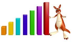 Cute Kangaroo cartoon character with graph Stock Photos