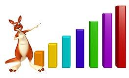 Cute Kangaroo cartoon character with graph Royalty Free Stock Photos