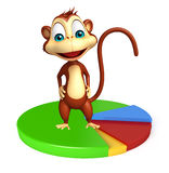 Cute Monkey cartoon character with circle sign Stock Photo
