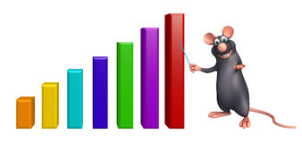 Cute  Rat cartoon character with graph Royalty Free Stock Image