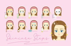 Cute Skincare Steps for your articles or promotional stuff. Cute Skincare Steps - for web or magazine articles, promotional banner and flyer. Vector available royalty free illustration