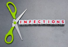 Cutting out infections. Pair of scissors against text  infections  in red uppercase letters inscribed on small white cubes, silver gray background Royalty Free Stock Photography