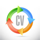 Cv, curriculum vitae cycle sign concept Stock Image