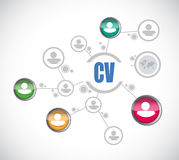 Cv, curriculum vitae people diagram sign concept Royalty Free Stock Images