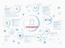 Cv del vector/plantilla creativos originales del curriculum vitae libre illustration