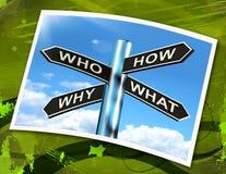 CWho πώς γιατί ποιες ερωτήσεις υπογράφουν τη μέσα έρευνα και Investigati ελεύθερη απεικόνιση δικαιώματος