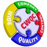 CWQC Проверка качества компании широкая Метка в форме головоломки иллюстрация штока