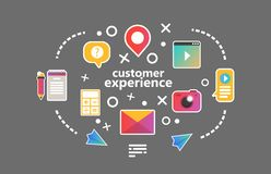 CX顾客经验 向量例证