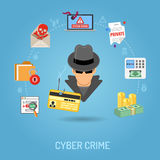Cyber Crime Concept. With Flat Icons for Flyer, Poster, Web Site on Theme Phishing Royalty Free Stock Photo