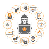 Cyber Crime Concept. For Flyer, Poster, Web Site, Printing Advertising Like Hacker, Virus and Spam Flat Icons. Isolated vector illustration Royalty Free Stock Photo