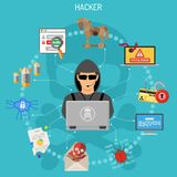 Cyber Crime Concept with Hacker. Cyber Crime Concept with Flat style icons like Hacker, Virus, Bug, Error, Spam and Social Engineering. vector illustration Stock Photography