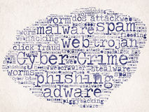 Cyber Crime. And internet viruses related words written with ink on paper Stock Photos