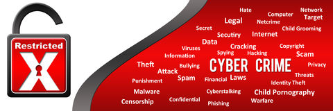 Cyber Crime Keywords Horizontal Stock Photography