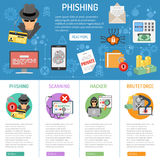 Cyber Crime phishing infographics. With flat Icons Hacker, fingerprint, money. vector illustration Stock Photos
