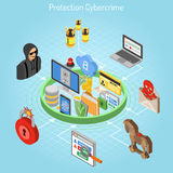 Cyber crime protection isometric concept Royalty Free Stock Photo
