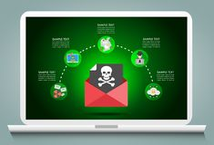 Cyber Crime & Spam Concept with e-mail message alert, Spam, Virus. Cyber Crime & Spam Concept with e-mail message alert, Spam, Virus, Bug and Error system