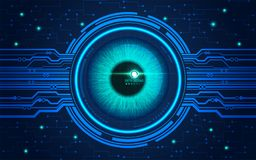 Eye Scan. Cyber futuristic eye in dark bule tone, concept of cyber security stock illustration