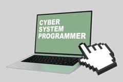 CYBER-HET CONCEPT VAN DE SYSTEEMprogrammeur Royalty-vrije Stock Fotografie