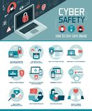 Cyber safety tips infographic. How to connect online and use social media safely, vector infographic with icons Stock Photo