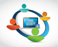 Cyber security people network Stock Photography