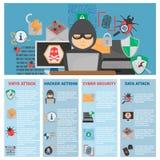 Cyberangriff und Schutzfarbflache Ikonen eingestellt Auch im corel abgehobenen Betrag Lizenzfreies Stockbild