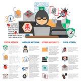 Cyberangriff und Schutzfarbflache Ikonen eingestellt Auch im corel abgehobenen Betrag Stockfotos